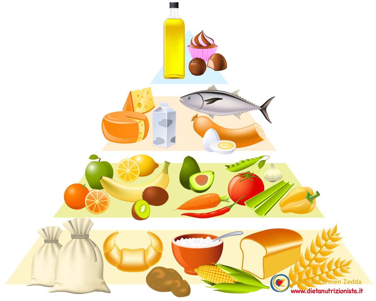 sport-e-alimentazione-piramide-alimentare-italiana